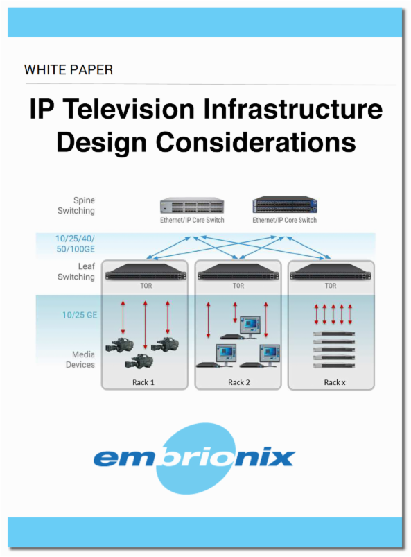 IP Television Infrastructure design considerations