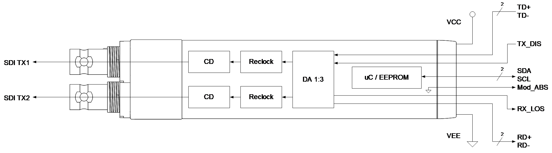 EB12HDRT-MMR-DA3 Block Diagram