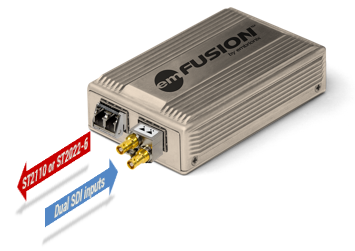 emFUSION-SDI Standalone IP Gateway (SDI in)